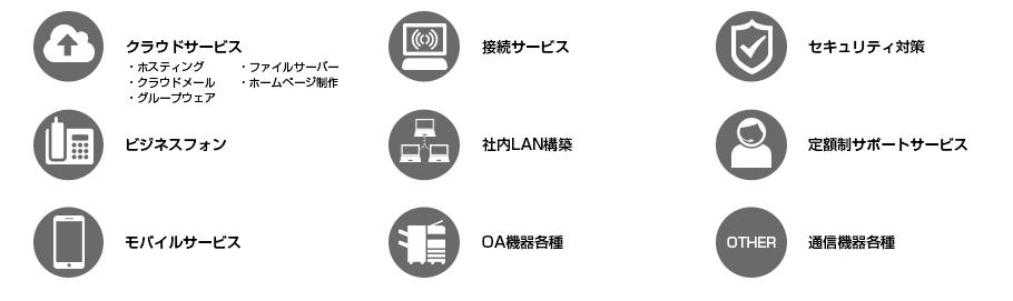 ICTコンサルティングサービス内容